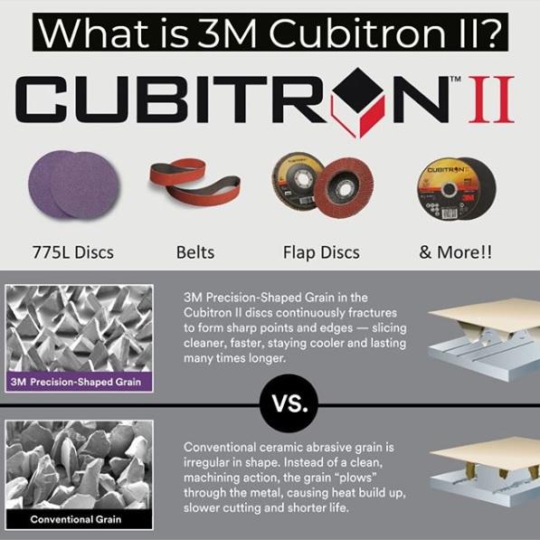 Cubitron 2